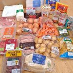 Food Banks and Food Support